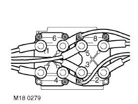 Coil Packs Diagram